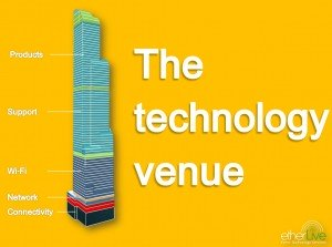 The Technology Venue