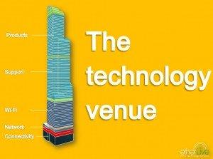 The Technology Venue